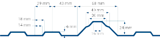 estructura lamina tricapa